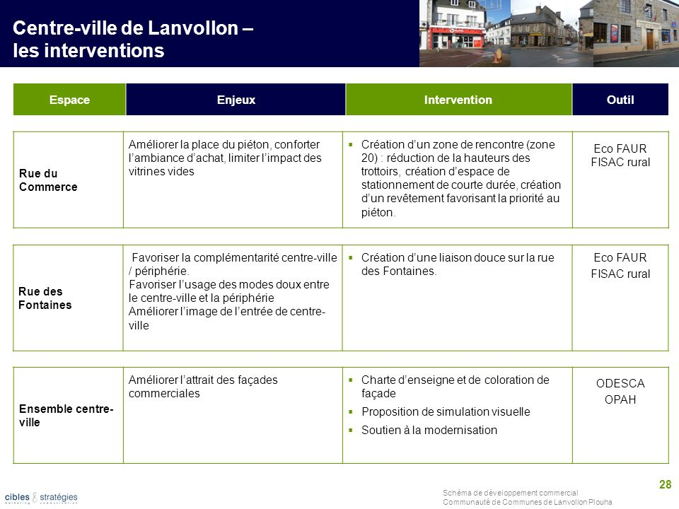 Centre-ville de Lanvollon – les interventions