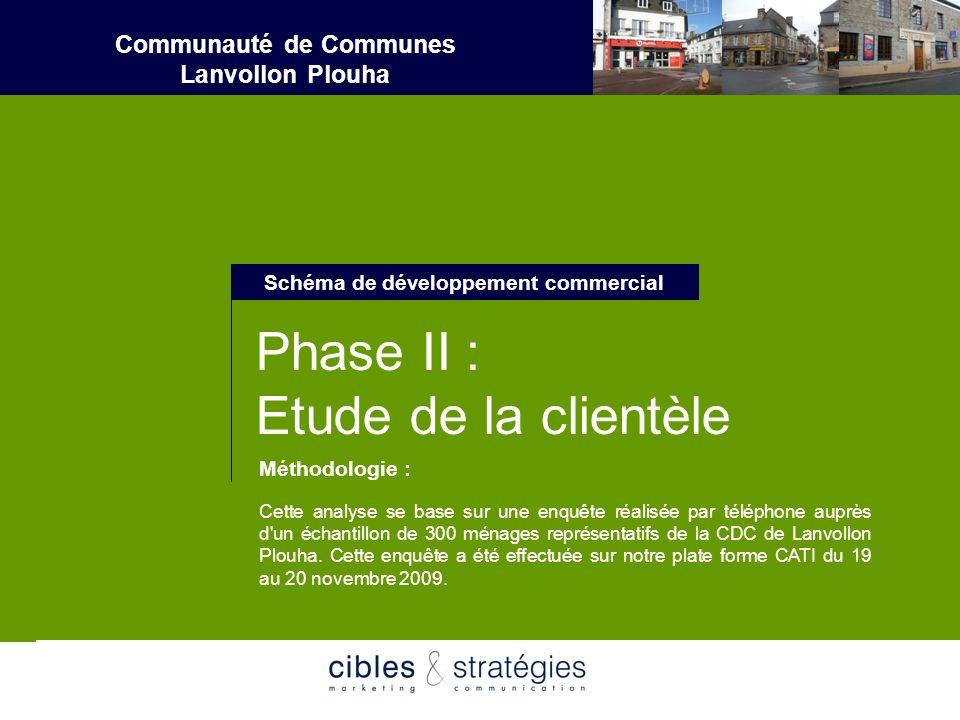 Phase II : Etude de la clientèle
