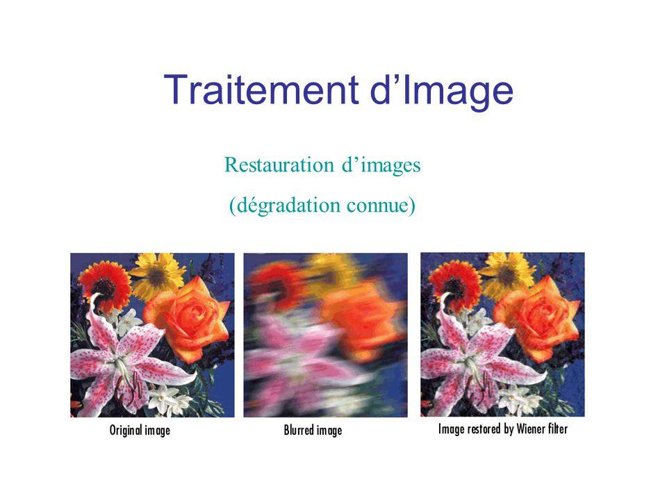 Restauration d'images