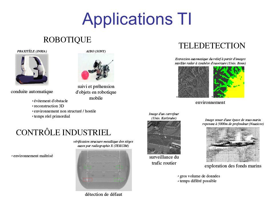 Applications TI