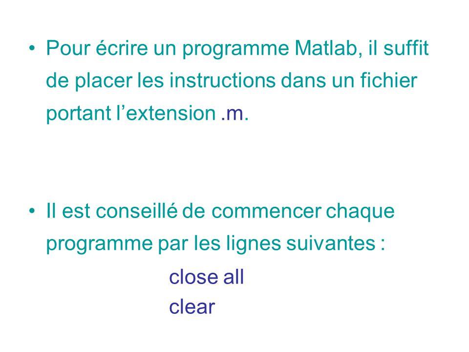 Pour écrire un programme Matlab, il suffit de placer les instructions dans un fichier portant l'extension .m.