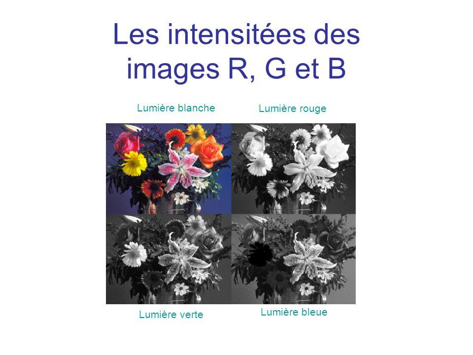 Les intensitées des images R, G et B