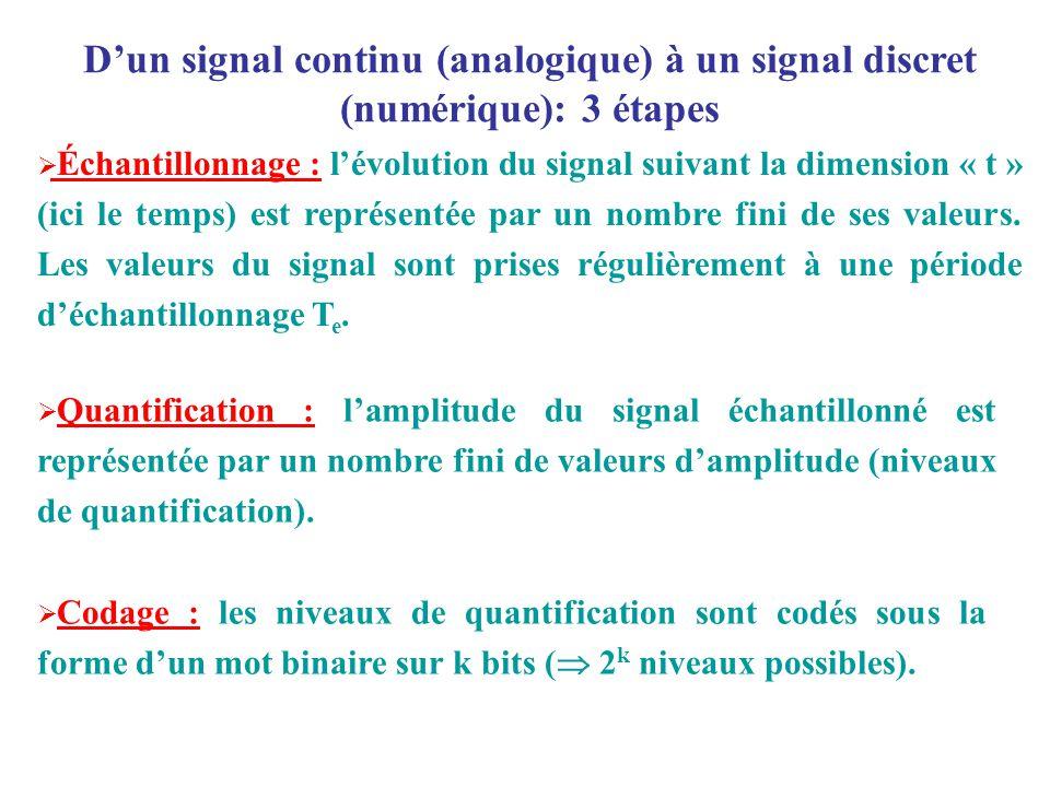 D'un signal continu (analogique) à un signal discret (numérique): 3 étapes