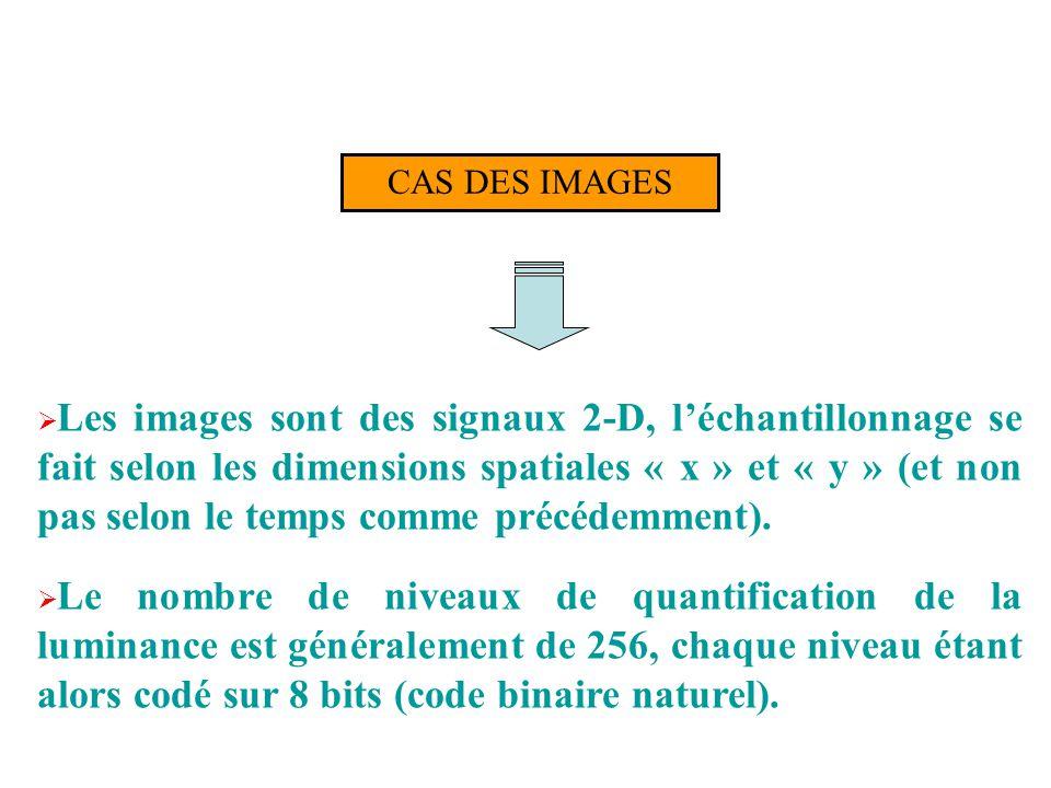CAS DES IMAGES