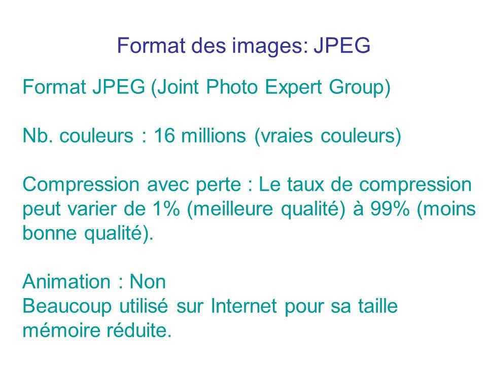 Format des images: JPEG