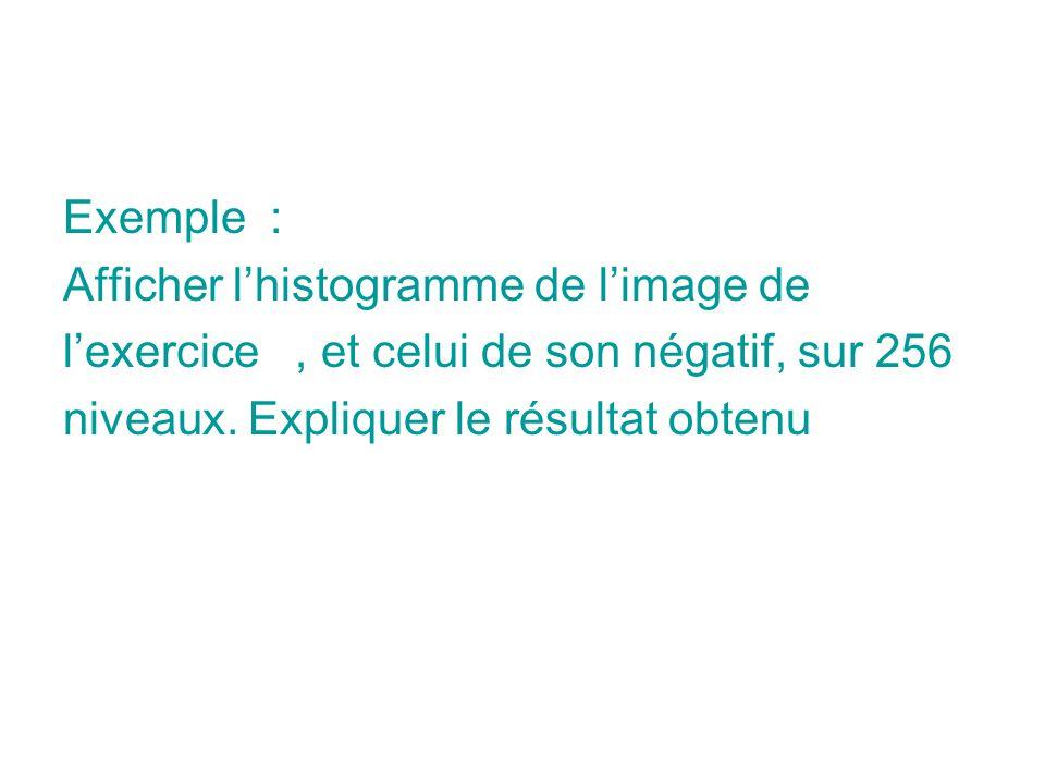 Exemple : Afficher l'histogramme de l'image de. l'exercice , et celui de son négatif, sur 256.