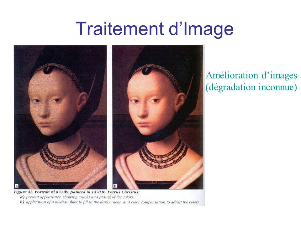 Amélioration d'images (dégradation inconnue)