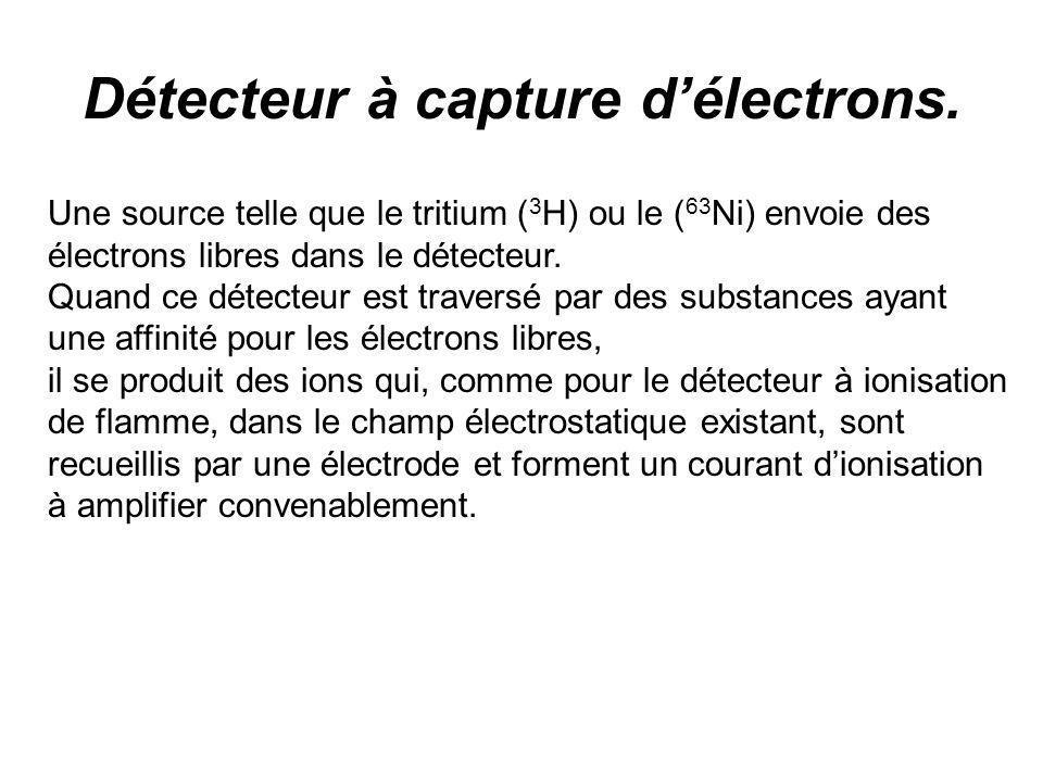 Détecteur à capture d'électrons.