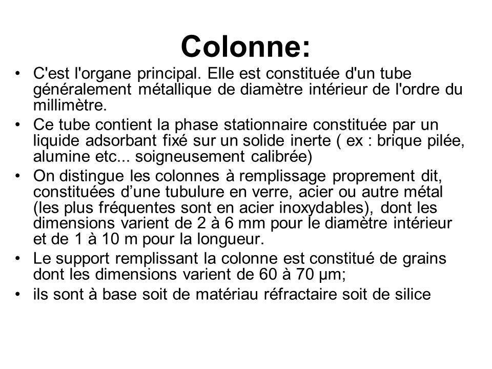 Colonne: C est l organe principal. Elle est constituée d un tube généralement métallique de diamètre intérieur de l ordre du millimètre.