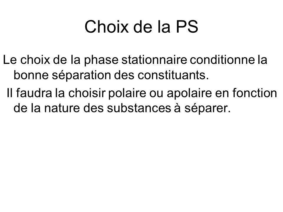 Choix de la PS Le choix de la phase stationnaire conditionne la bonne séparation des constituants.