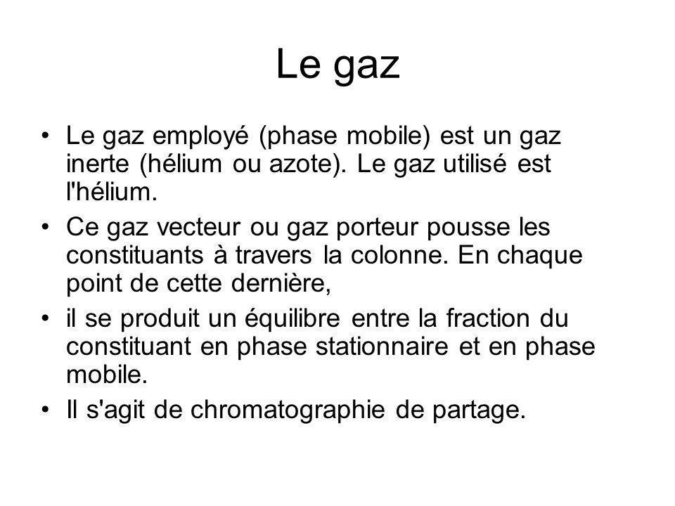 Le gaz Le gaz employé (phase mobile) est un gaz inerte (hélium ou azote). Le gaz utilisé est l hélium.