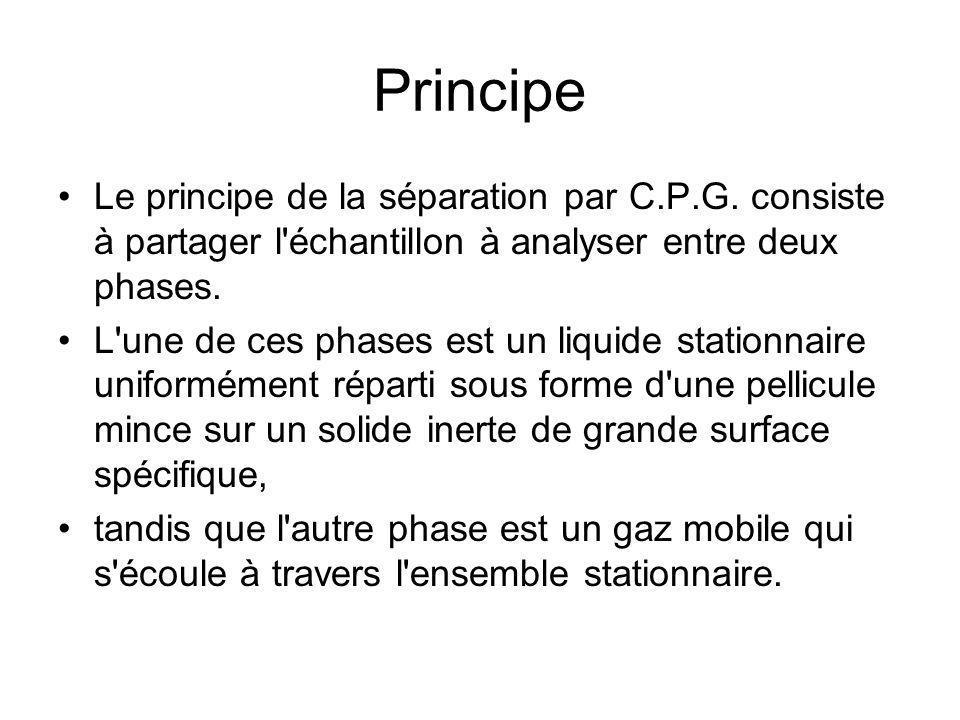 Principe Le principe de la séparation par C.P.G. consiste à partager l échantillon à analyser entre deux phases.