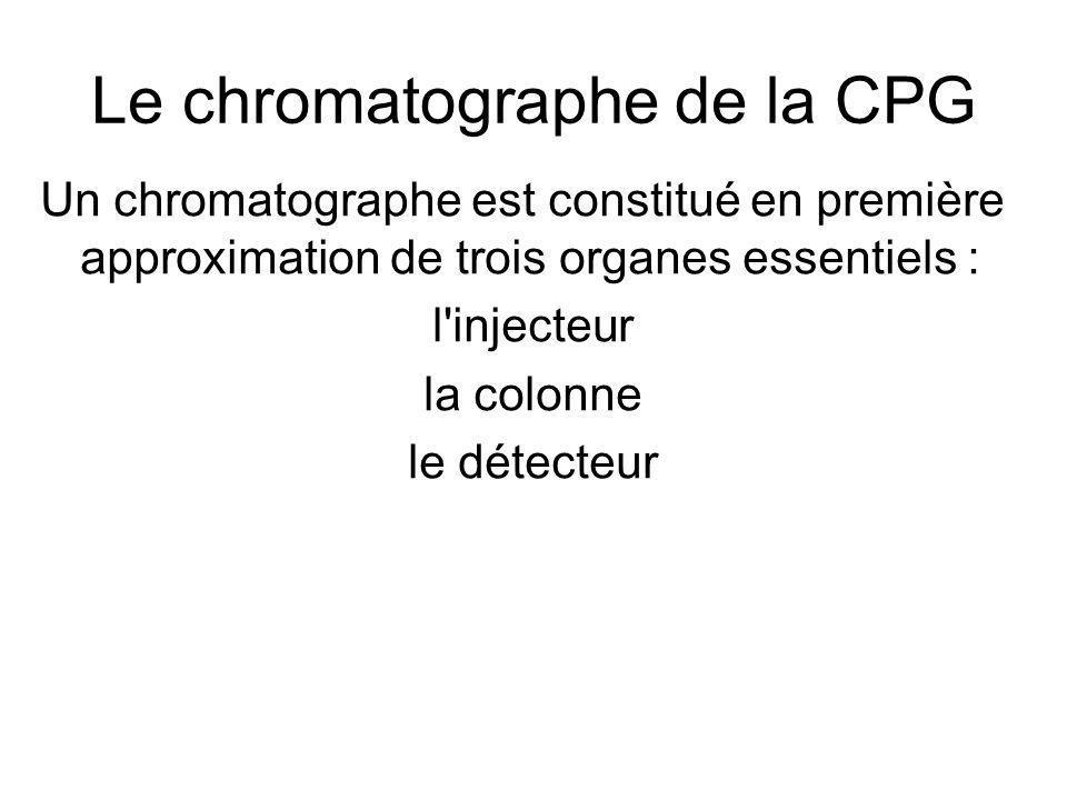 Le chromatographe de la CPG