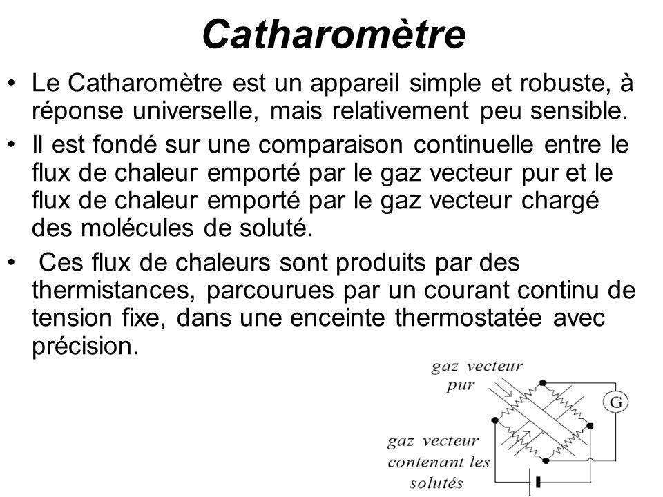 Catharomètre Le Catharomètre est un appareil simple et robuste, à réponse universelle, mais relativement peu sensible.