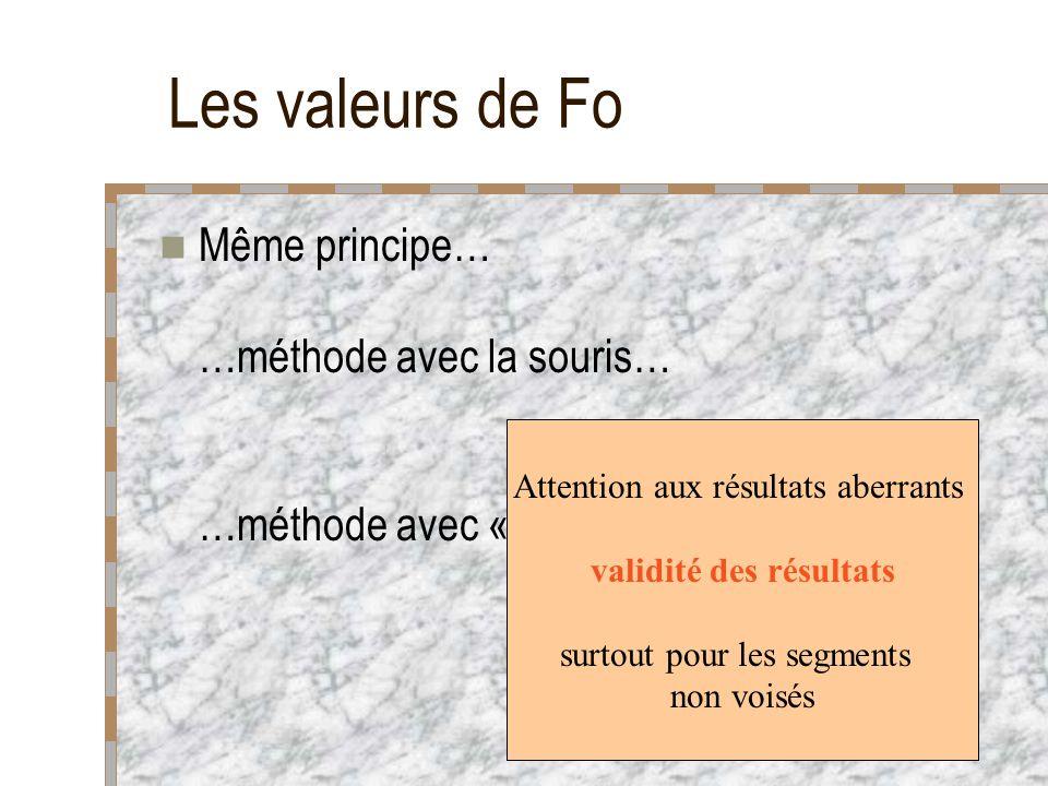Les valeurs de Fo Même principe… …méthode avec la souris… …méthode avec « Query » Attention aux résultats aberrants.