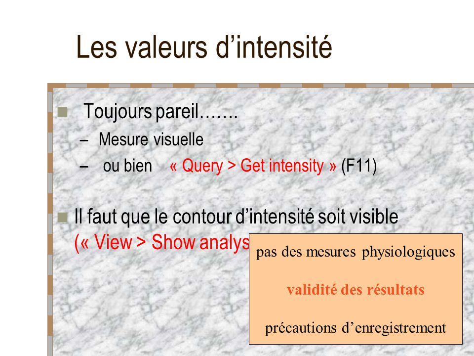 Les valeurs d'intensité