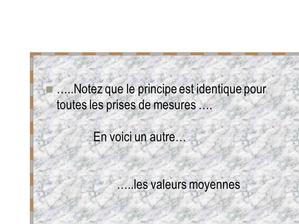 …..Notez que le principe est identique pour toutes les prises de mesures ….