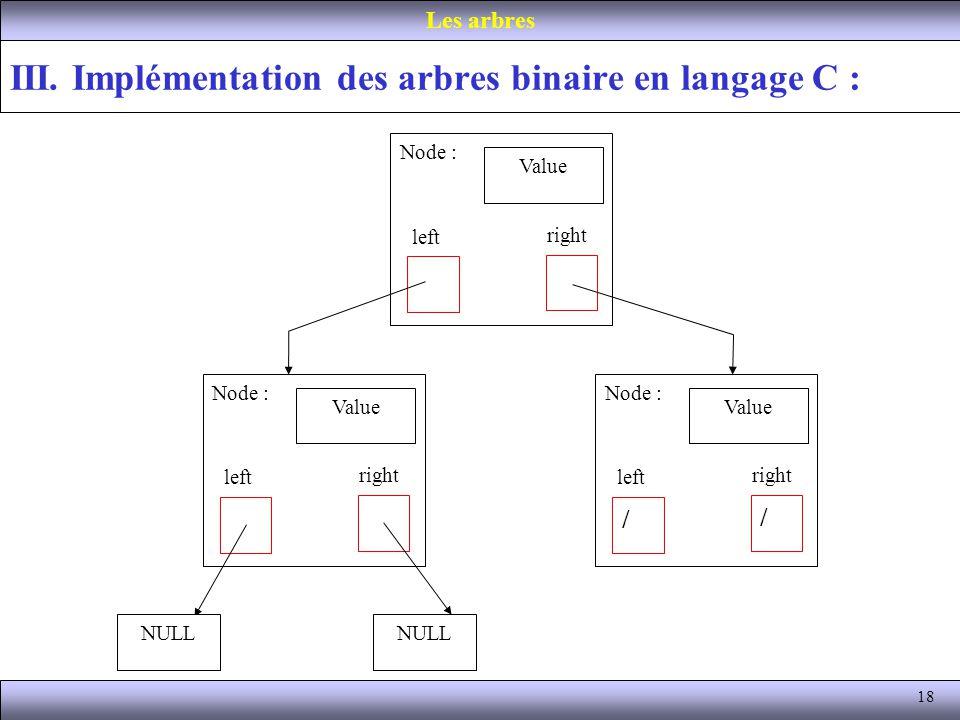 III. Implémentation des arbres binaire en langage C :