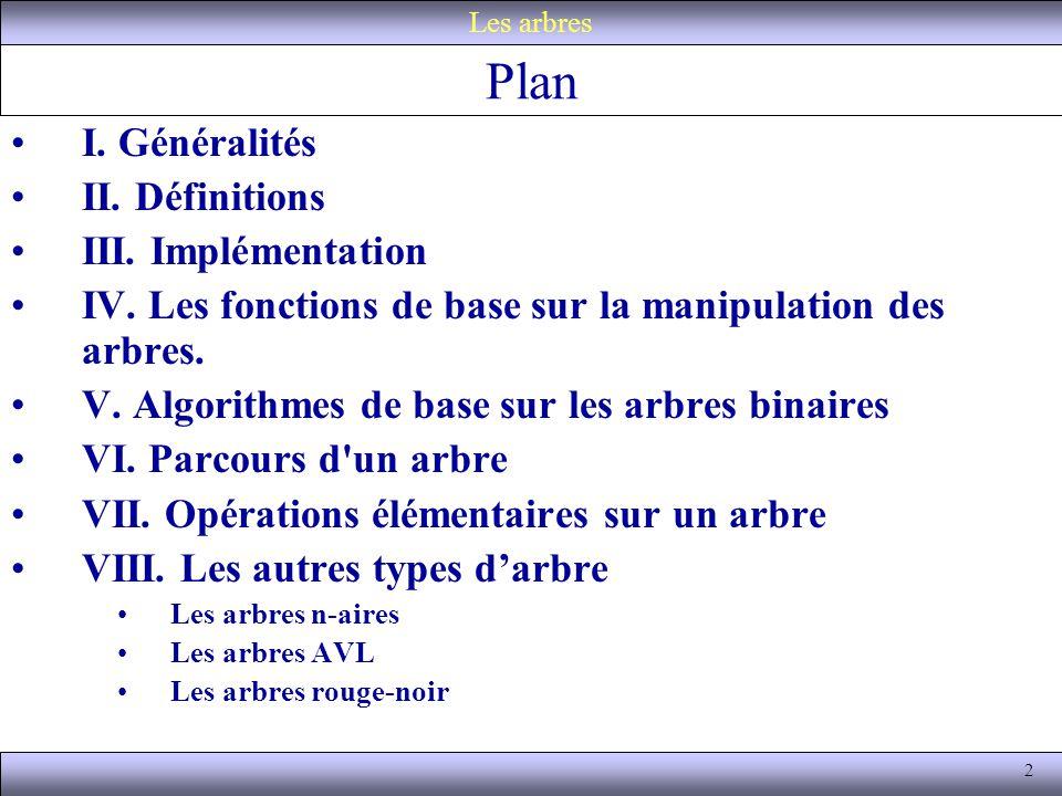 Plan I. Généralités II. Définitions III. Implémentation