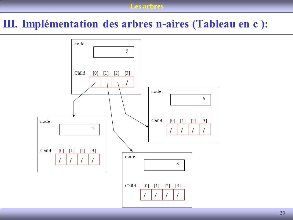 III. Implémentation des arbres n-aires (Tableau en c ):