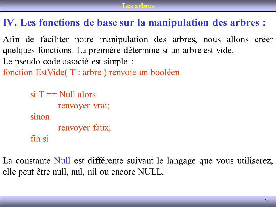 IV. Les fonctions de base sur la manipulation des arbres :