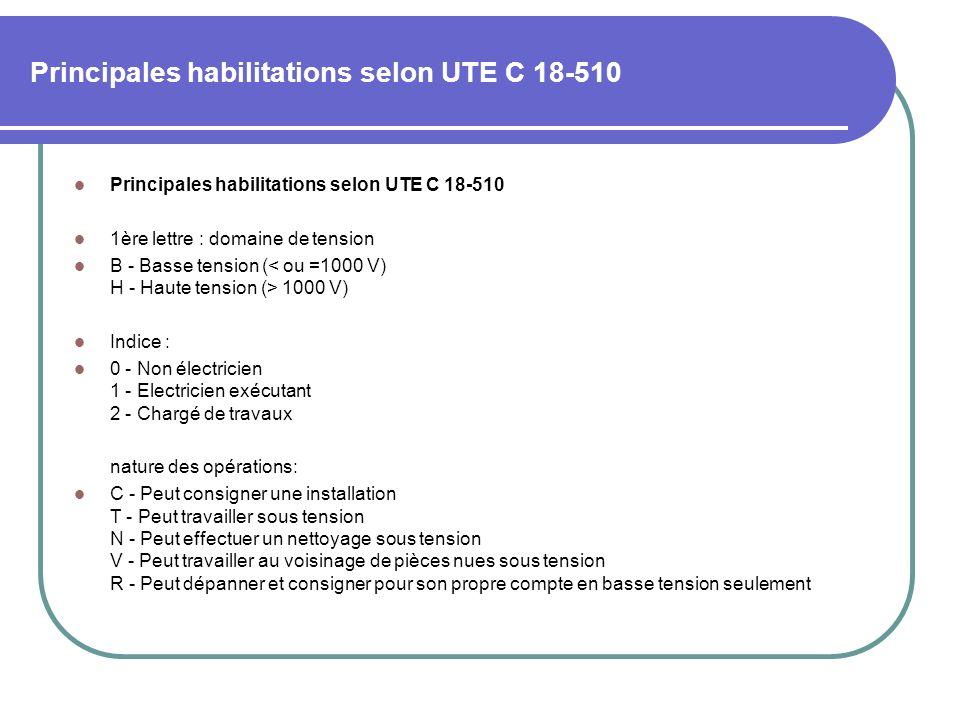 Principales habilitations selon UTE C 18-510