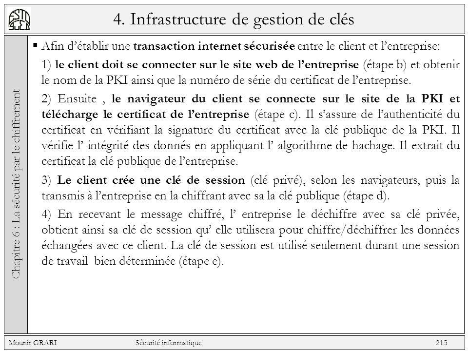 4. Infrastructure de gestion de clés