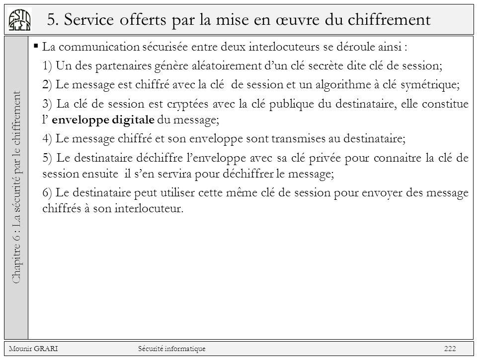 5. Service offerts par la mise en œuvre du chiffrement