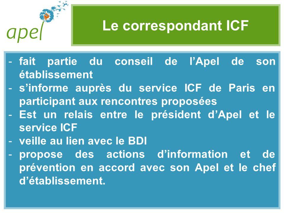 Le correspondant ICF fait partie du conseil de l'Apel de son établissement.
