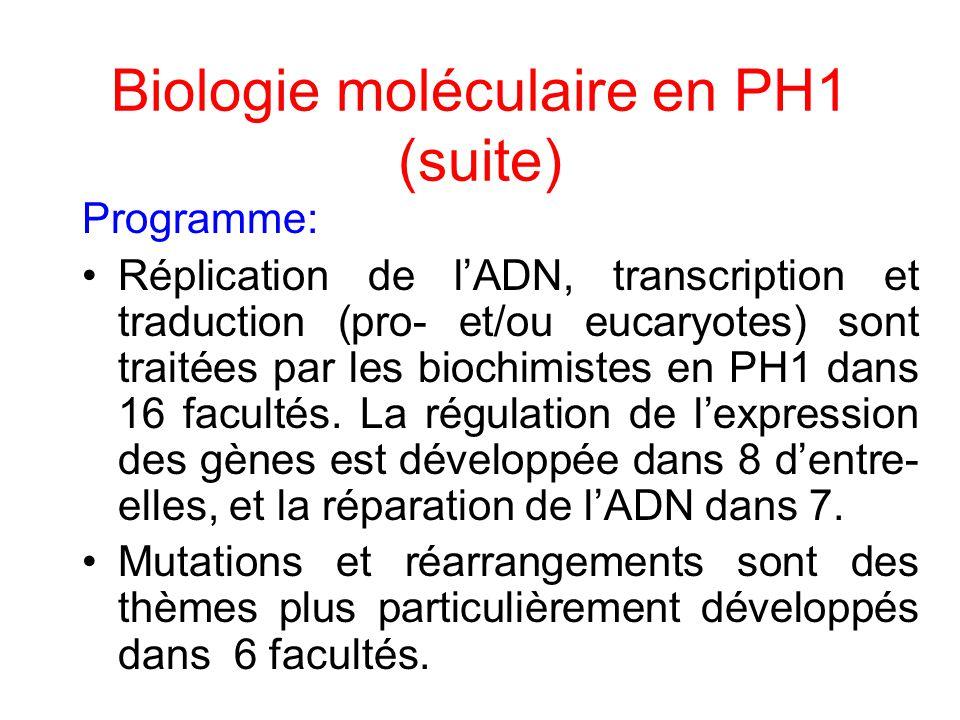 Biologie moléculaire en PH1 (suite)