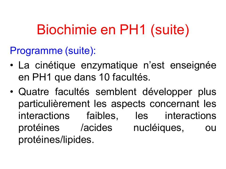 Biochimie en PH1 (suite)