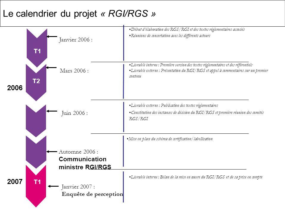 Le calendrier du projet « RGI/RGS »