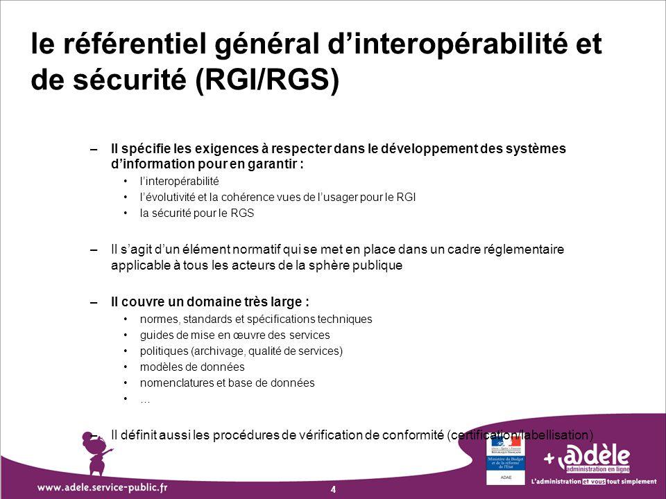 le référentiel général d'interopérabilité et de sécurité (RGI/RGS)