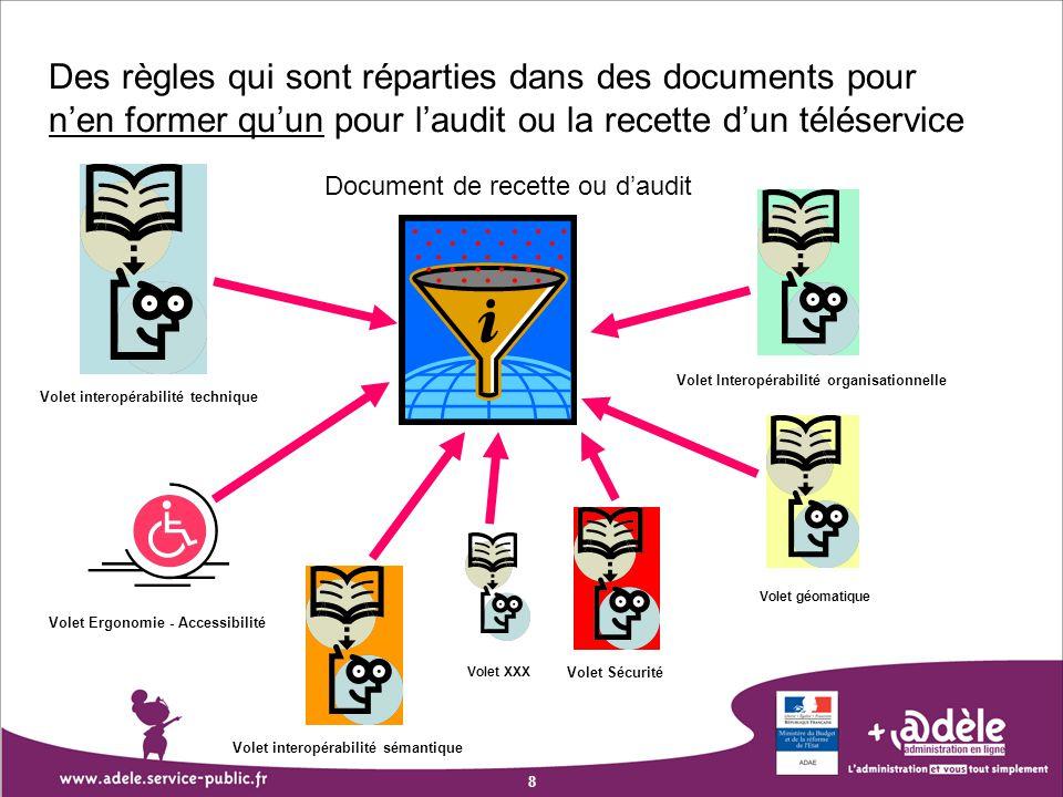 Des règles qui sont réparties dans des documents pour n'en former qu'un pour l'audit ou la recette d'un téléservice