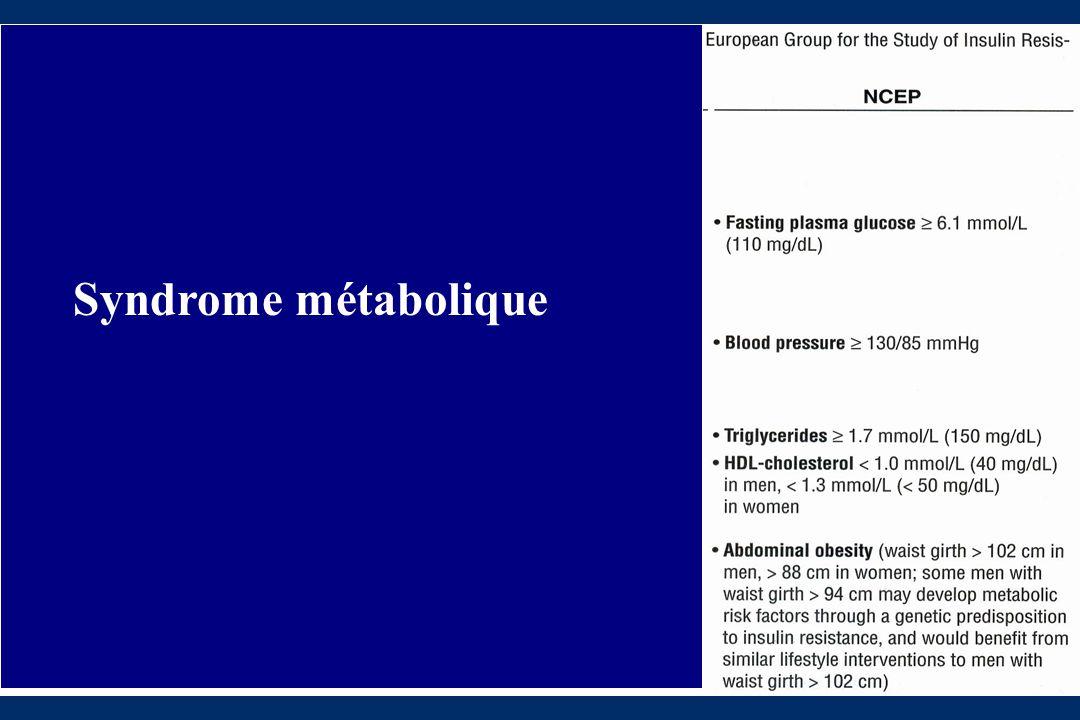 Syndrome métabolique
