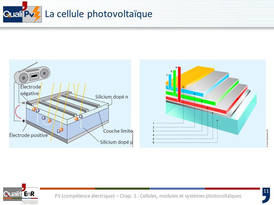 La cellule photovoltaïque