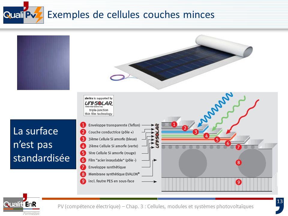 Exemples de cellules couches minces