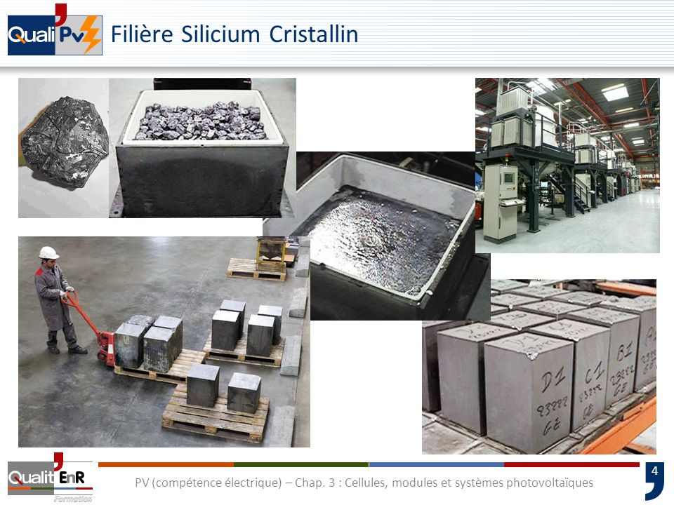 Filière Silicium Cristallin