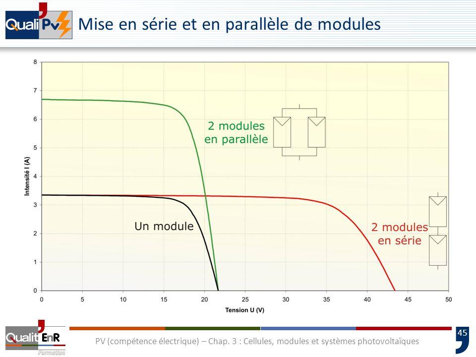 Mise en série et en parallèle de modules