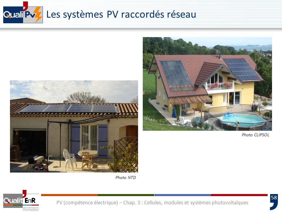 Les systèmes PV raccordés réseau