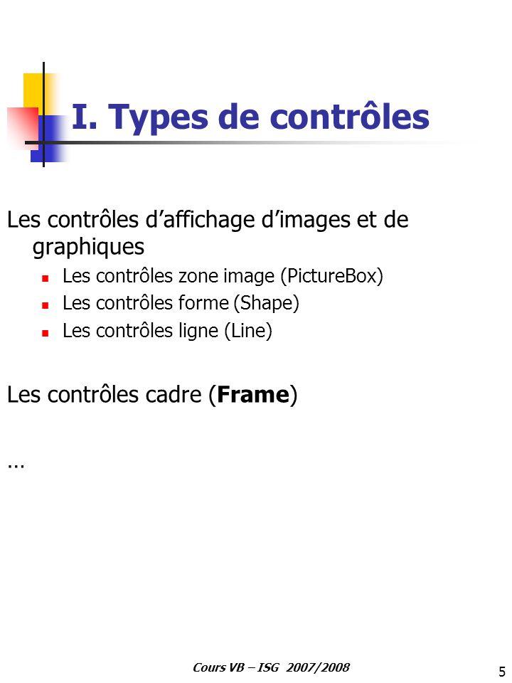 I. Types de contrôles Les contrôles d'affichage d'images et de graphiques. Les contrôles zone image (PictureBox)