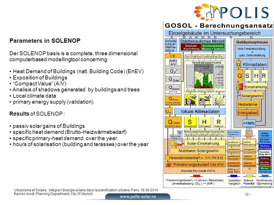 Parameters in SOLENOP Der SOLENOP basis is a complete, three dimensional computerbased modellingtool concerning:
