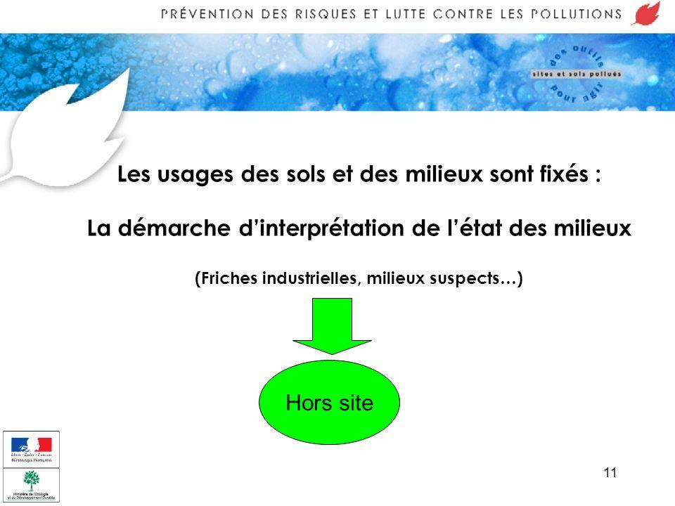 Les usages des sols et des milieux sont fixés : La démarche d'interprétation de l'état des milieux (Friches industrielles, milieux suspects…)