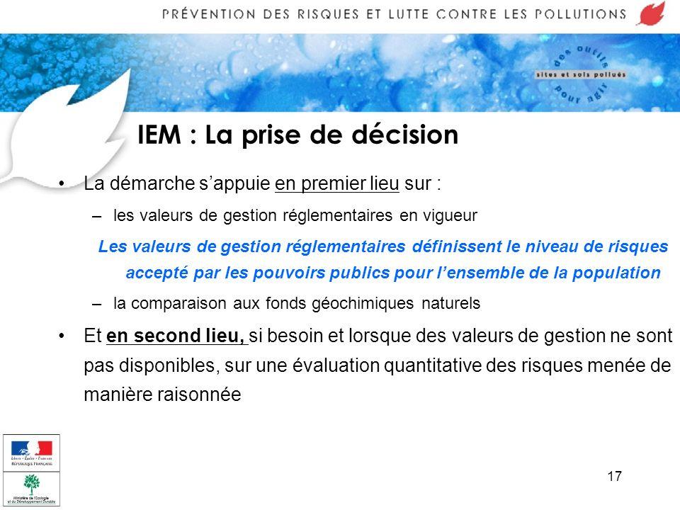IEM : La prise de décision