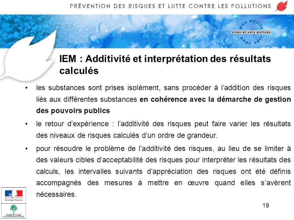 IEM : Additivité et interprétation des résultats calculés