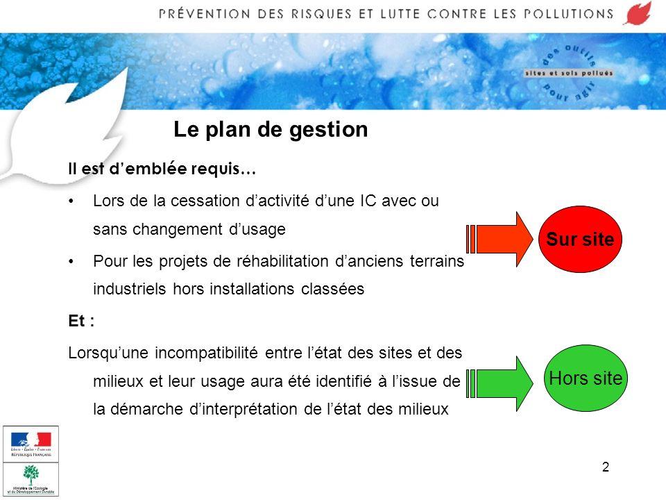 Le plan de gestion Sur site Hors site Il est d'emblée requis…