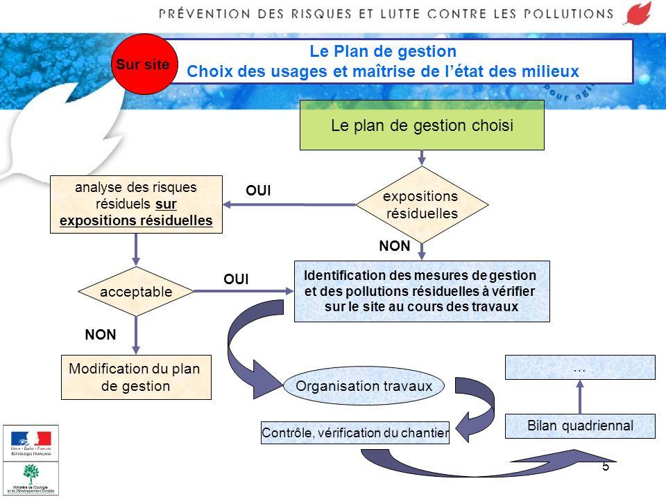 Le Plan de gestion Choix des usages et maîtrise de l'état des milieux
