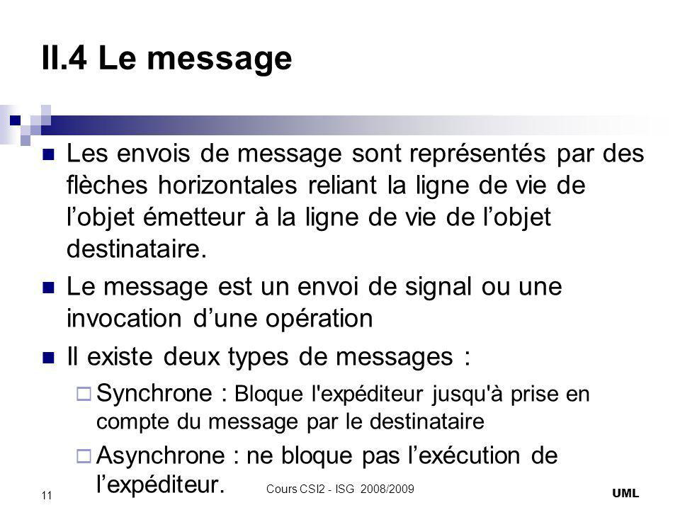 II.4 Le message