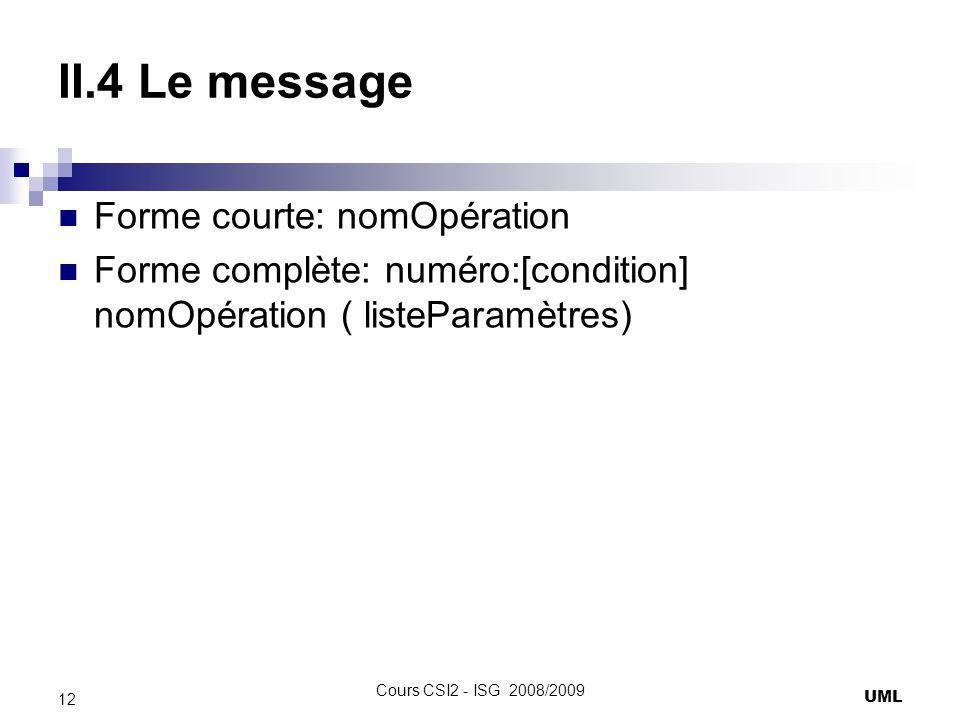 II.4 Le message Forme courte: nomOpération
