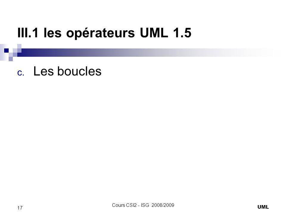 III.1 les opérateurs UML 1.5 Les boucles Cours CSI2 - ISG 2008/2009